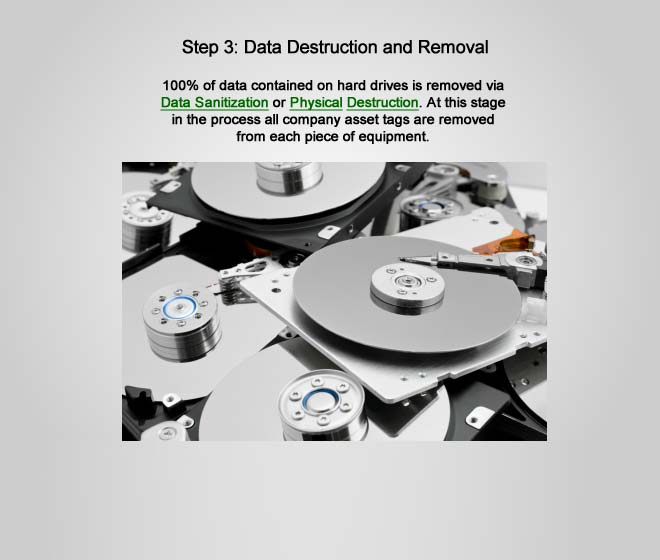data destruction and removal