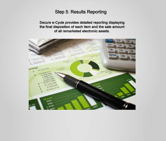 Results Reporting